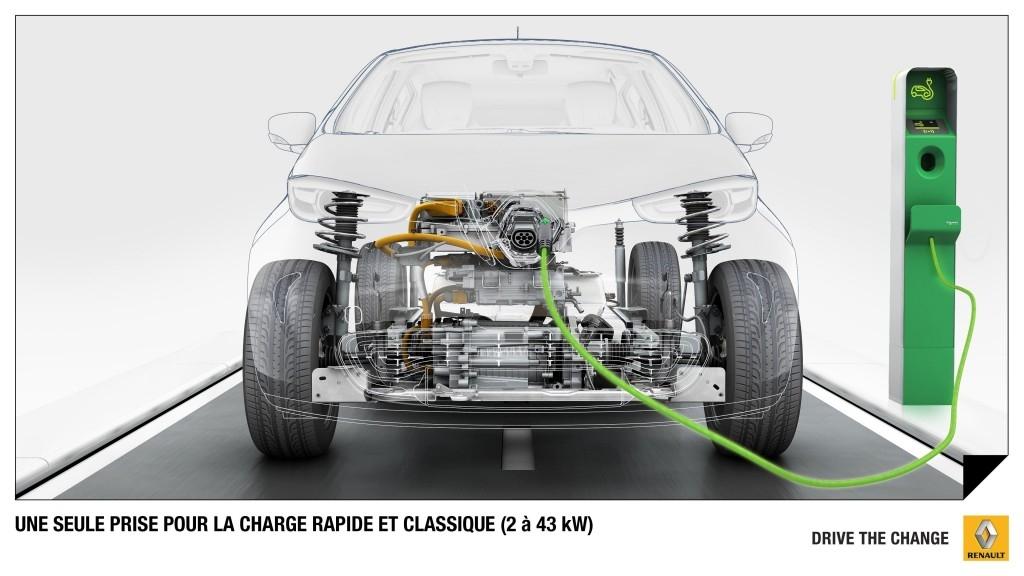 Chamäleon Charger - einzigartiges Konzept mit bis zu 43kW Ladeleistung (Quelle: renault.fr)